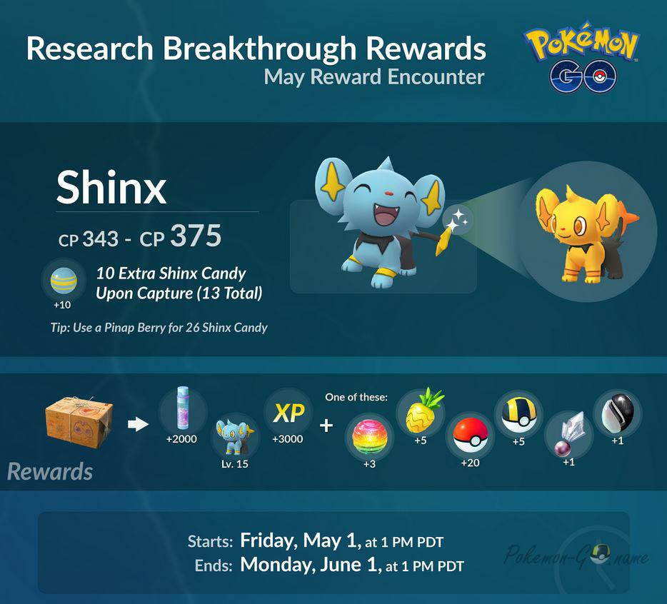 Pokemon GO Research Breakthrough - May 2020