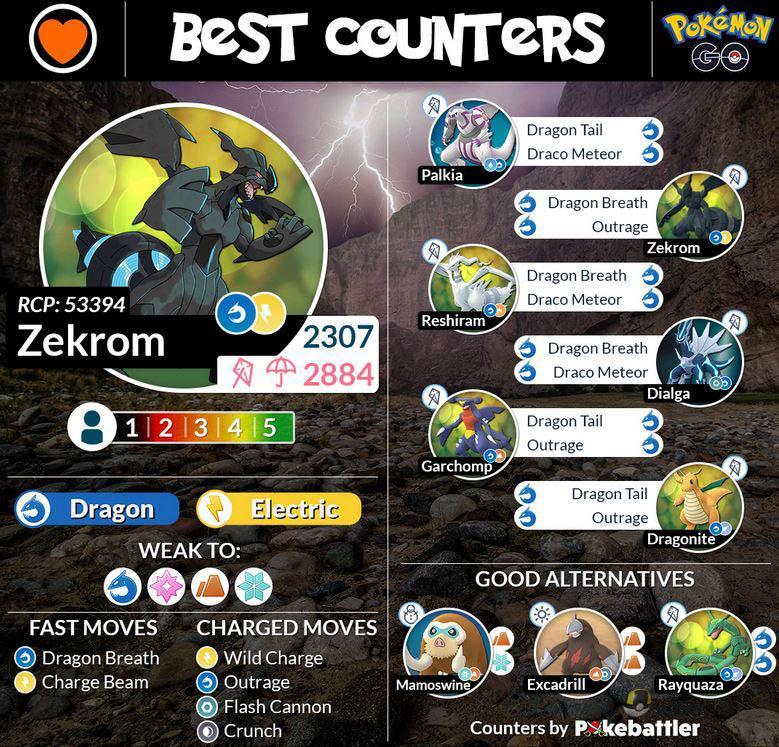 Как победить рейд Босса Зекром в Pokemon GO