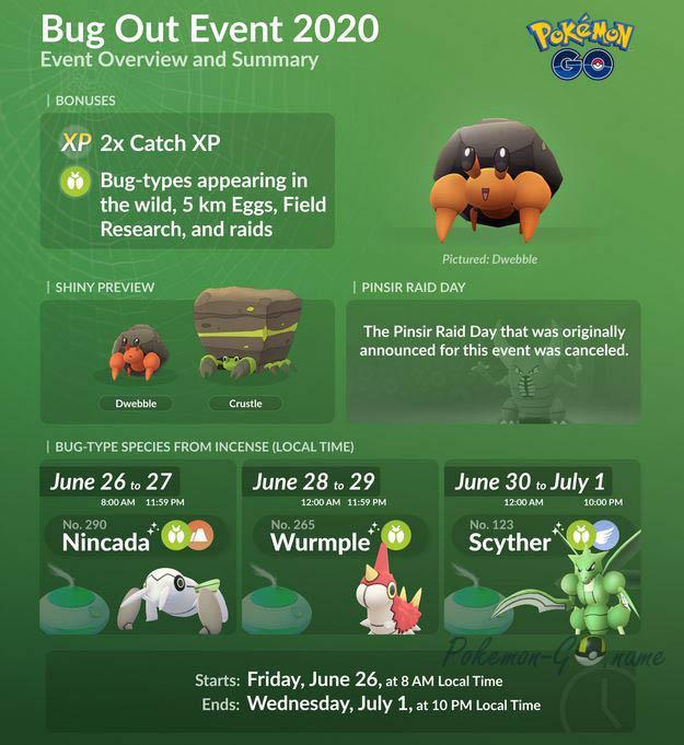 Гайд ивента жуков 2020 года в Покемон ГО