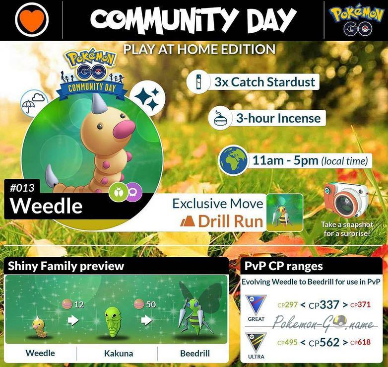 Weedle Community Day Guide