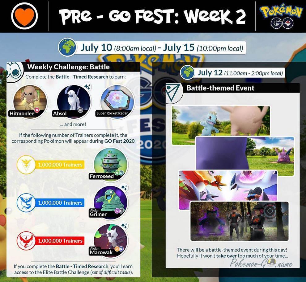 Battle Challenge Pokemon GO Fest 2020