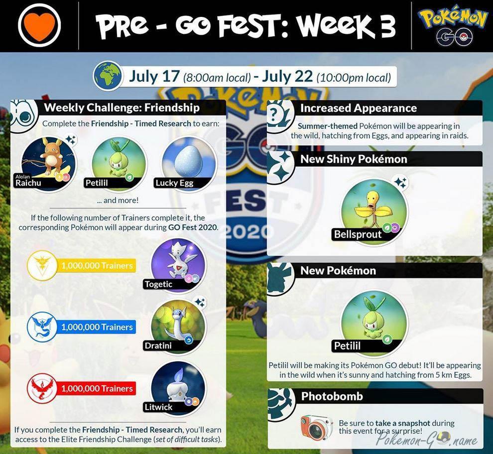 Friendship Challenge Pokemon GO Fest 2020