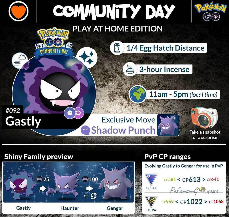 День Сообщества в Покемон ГО - Июль 2020