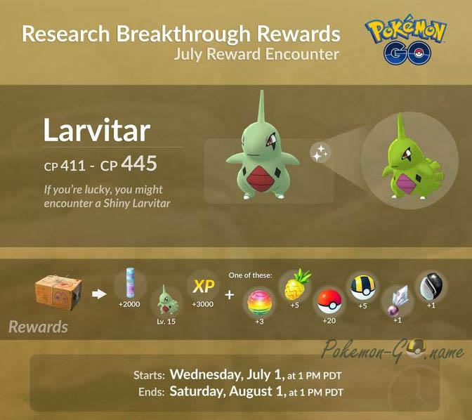 Pokemon GO Research Breakthrough - July 2020