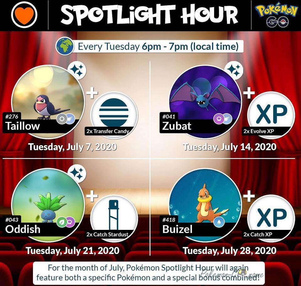 Событие Spotlight Hour в Покемон ГО в июле 2020 года