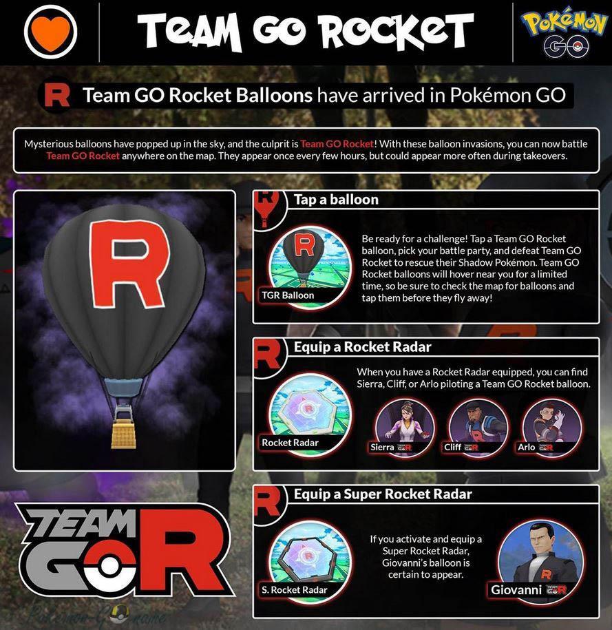 Team GO Rocket Balloon Guide