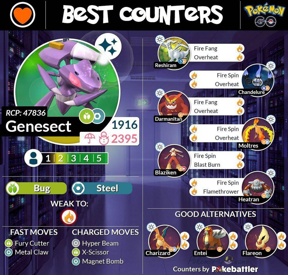 Genesect Counters Guide