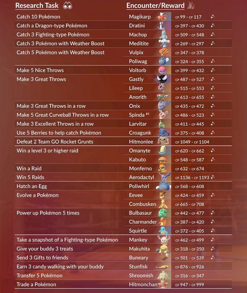 Полевые исследования Покемон ГО - август 2020