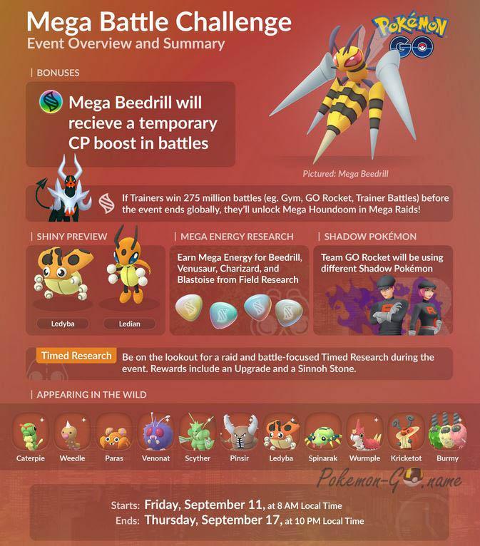 Mega Battle Event Guide