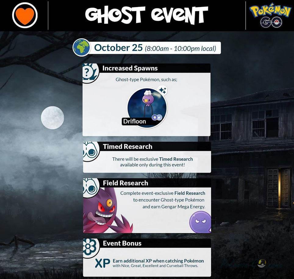 Гайд призрачного мероприятия - октябрь 2020