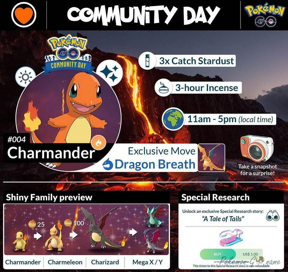 Комьюнити День в Покемон ГО в октябре 2020