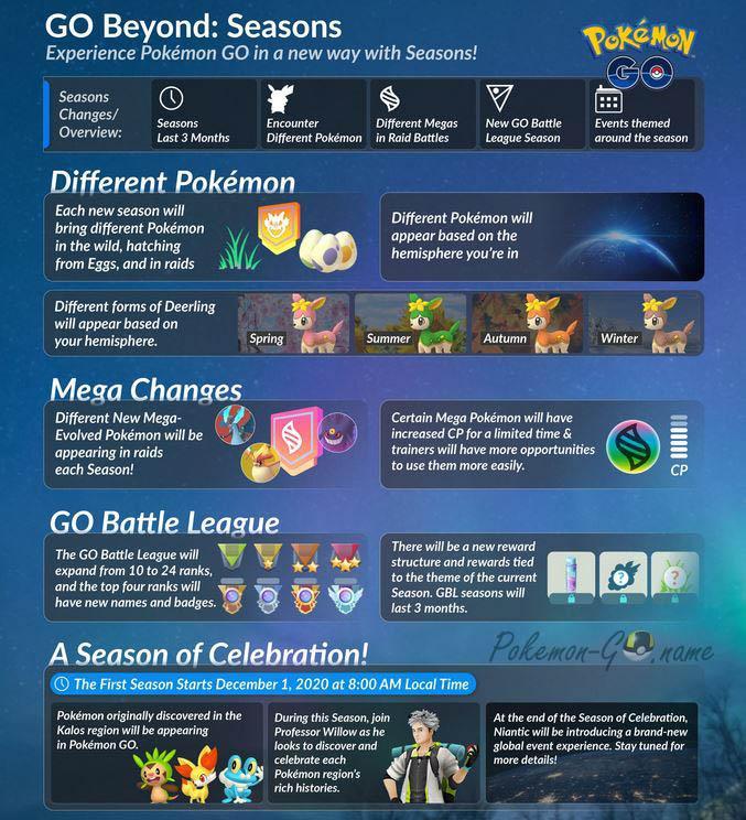 Что такое сезон в Pokemon GO