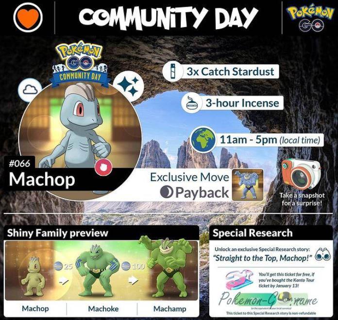 День Сообщества Покемон ГО в январе 2021