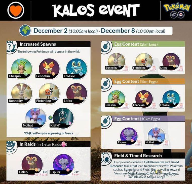 Гайд мероприятия в регионе Калос
