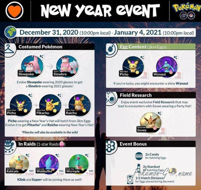 Новый 2021 год в Pokemon GO