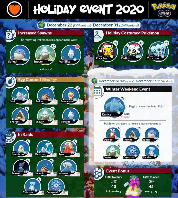 Pokemon GO Holiday 2020 Event Guide