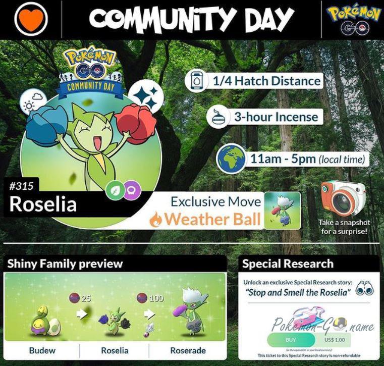 Pokemon GO Roselia Community Day Guide