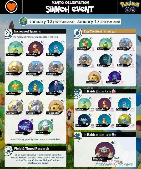 Pokemon GO Sinnoh Event 2021 Guide