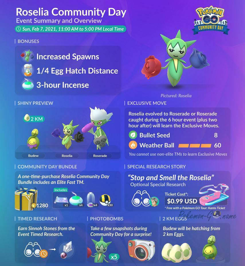 Комьюнити День Розелии в Pokemon GO