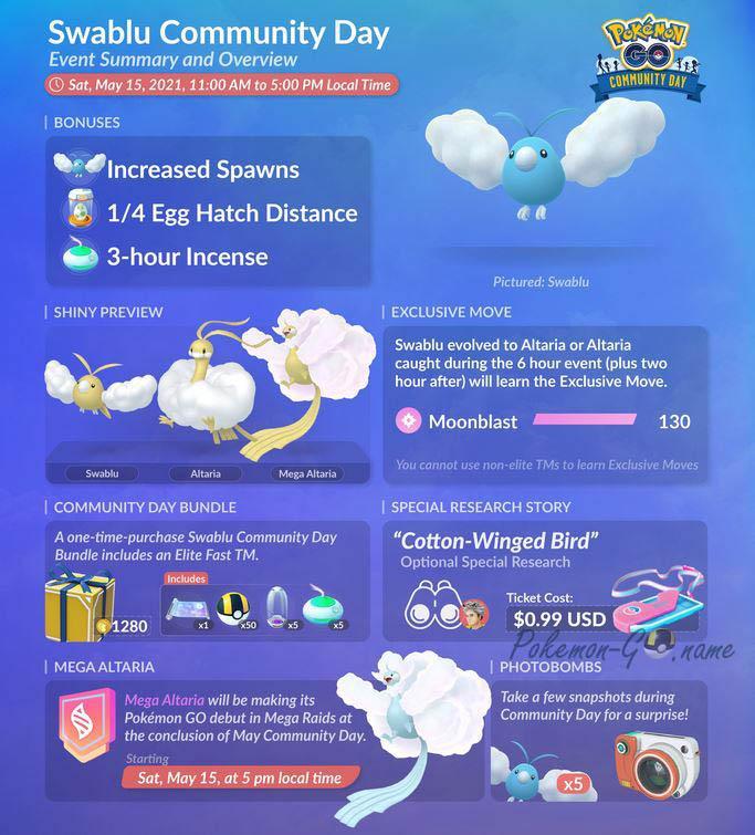 Pokemon GO Swablu Community Day Guide
