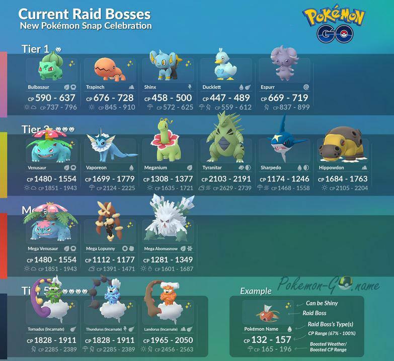 Рейды на ивенте New Pokemon Snap