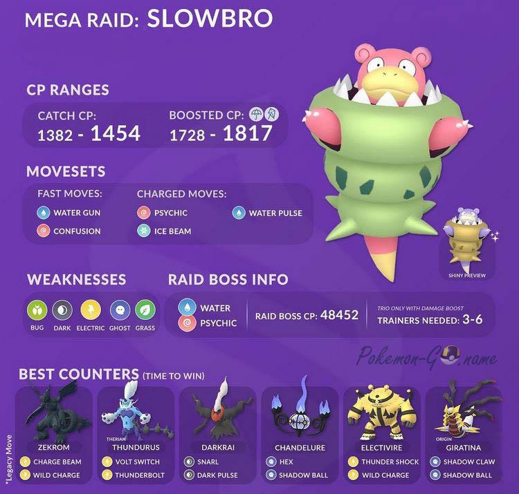Чем бить Мега Слоубро в Pokemon GO