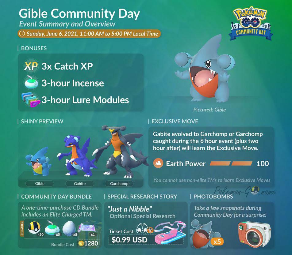 Комьюнити День Гибл в Pokemon GO