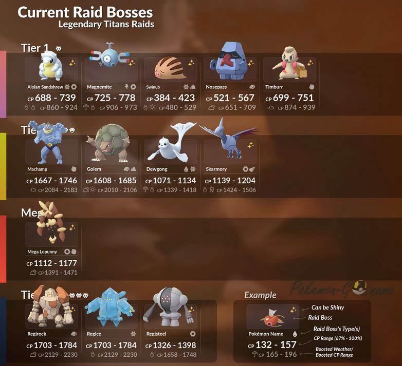 Рейдовые Покемоны в июне 2021
