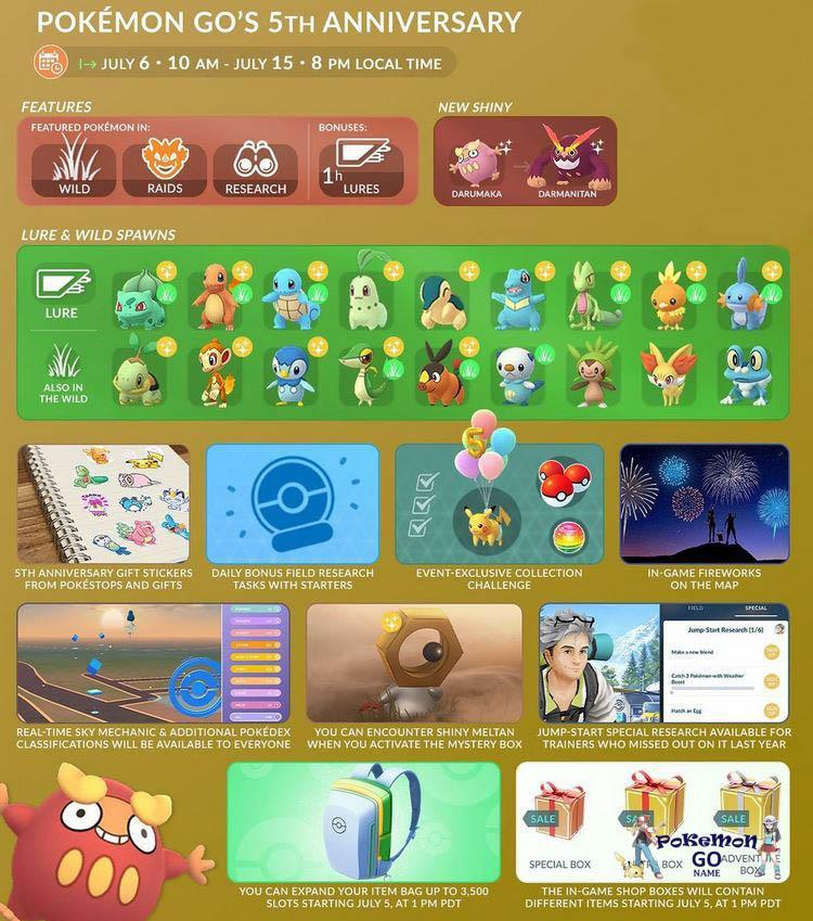 Fifth Anniversary Pokemon GO