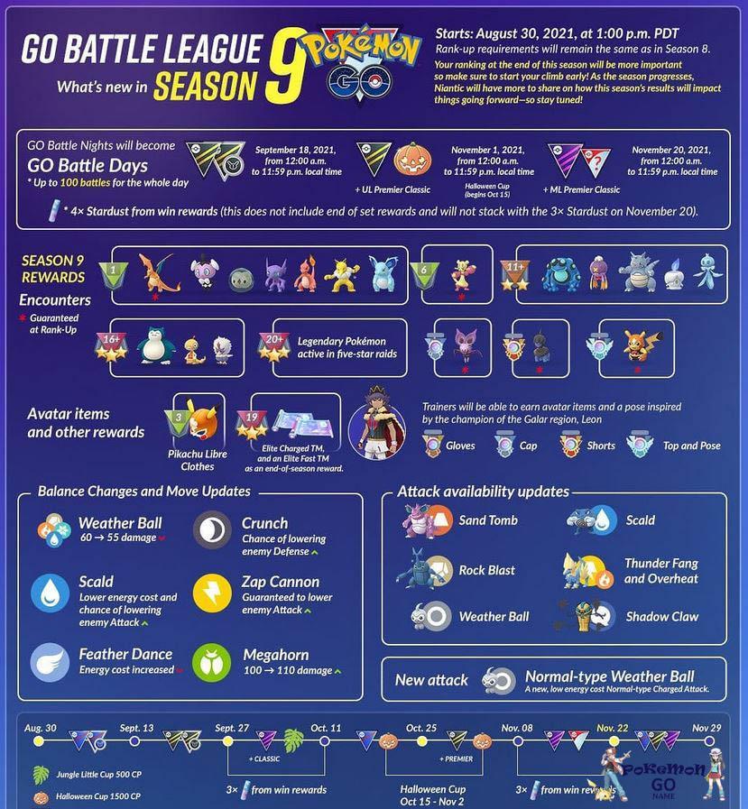 Pokemon GO Battle League - Season 9