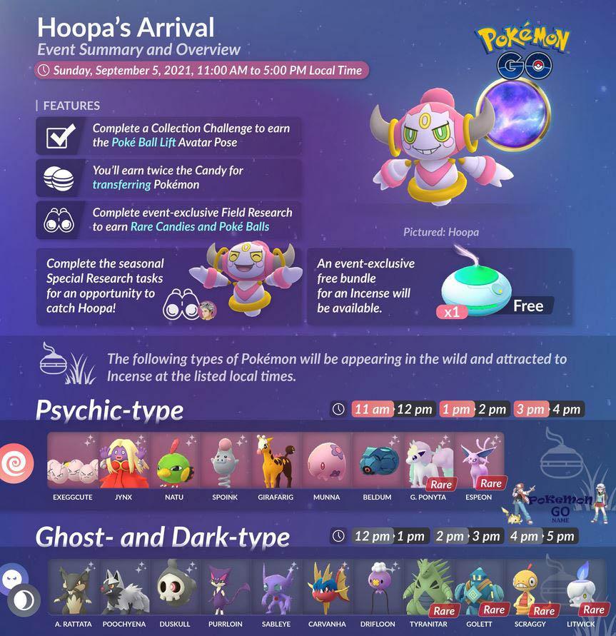 Hoopa's Arrival 2021 в Pokemon GO