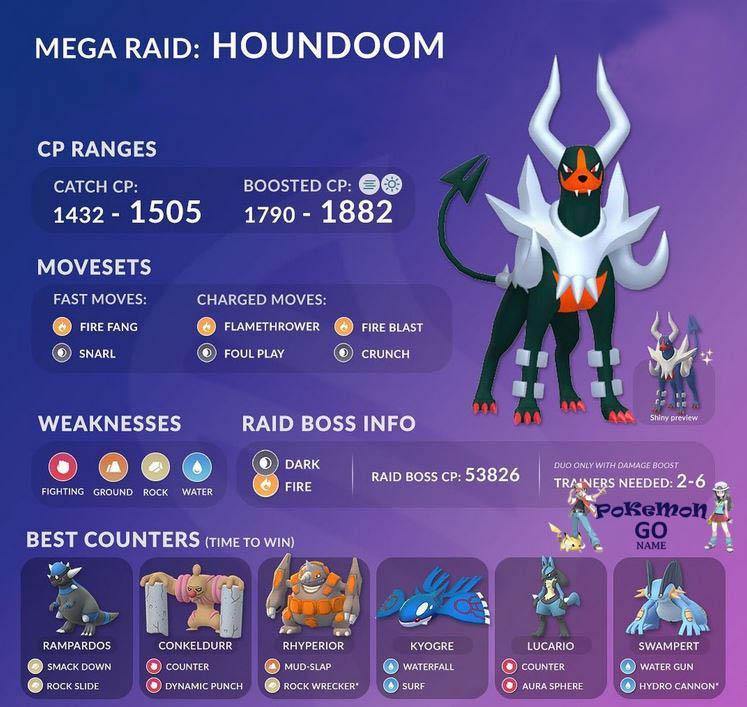 Кого ставить на бой против Мега Хондума в Покемон ГО