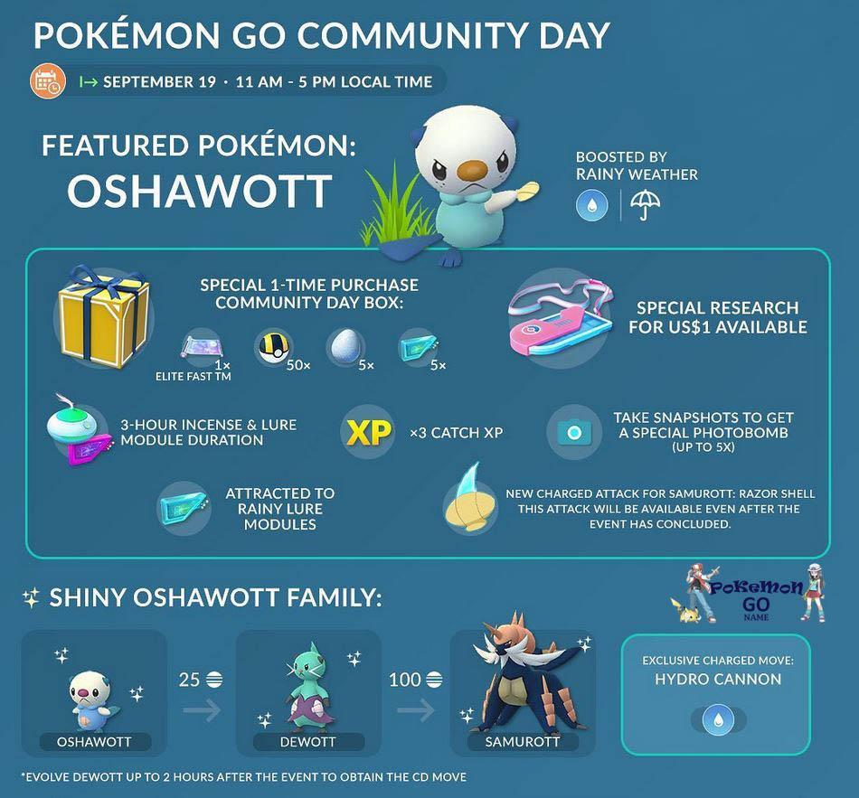 Комьюнити День Ошавотта в Pokemon GO