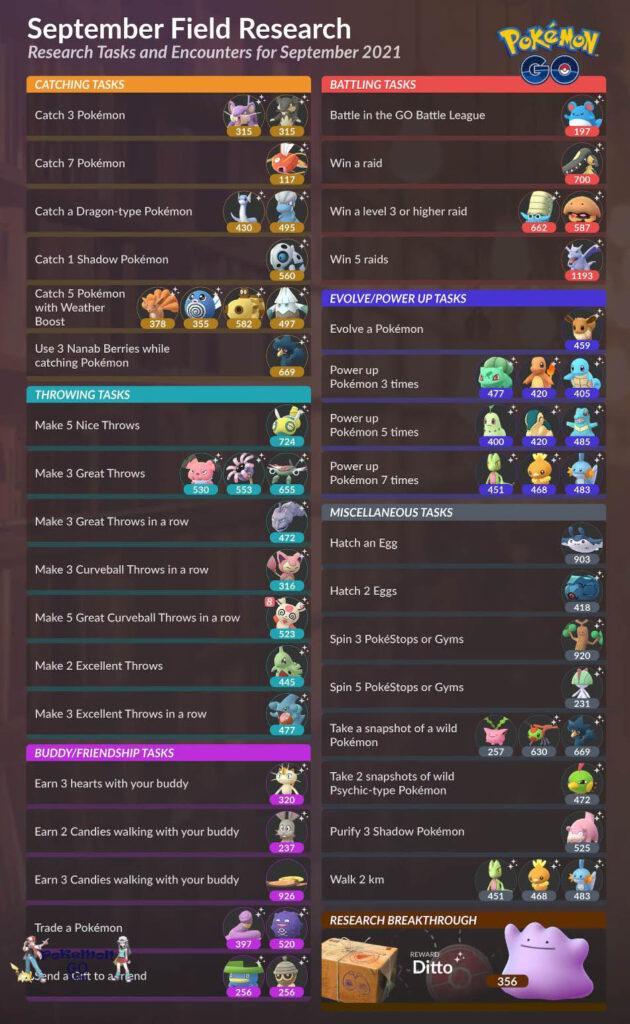 Полевые квесты Pokemon GO в сентябре 2021