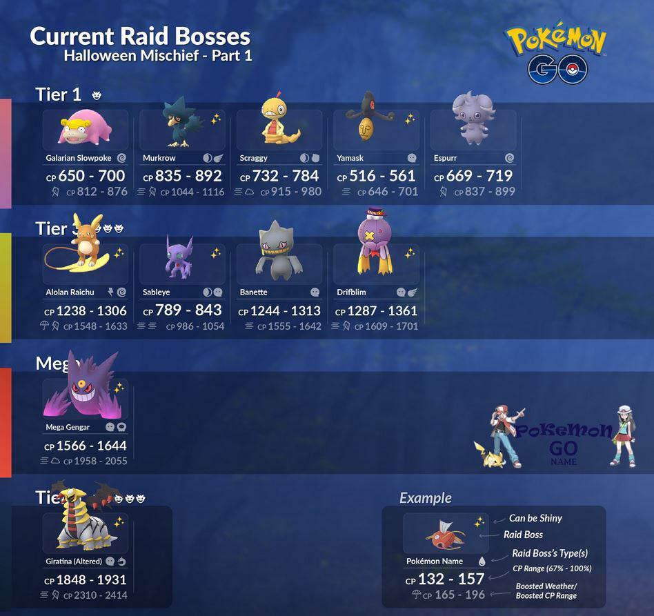 Рейды Pokemon GO на Хэллоуин 2021