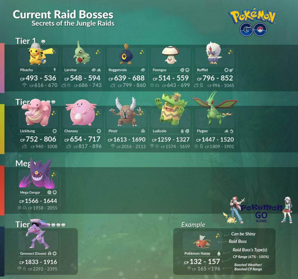 Все рейд Боссы на октябрь 2021 в Pokemon GO